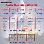Ramadan 2015: Nombre d'heures de jeûne par pays