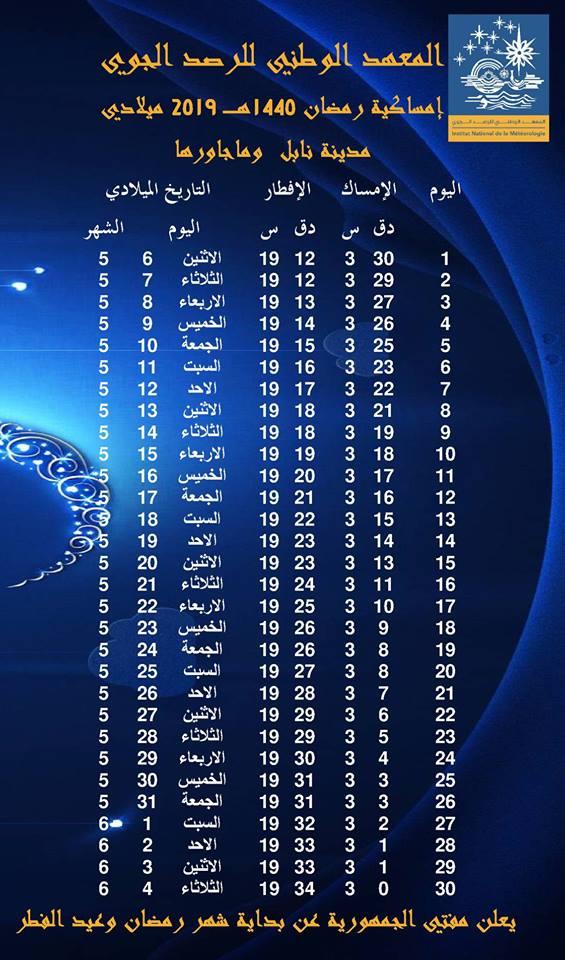 Calendrier Ramadan 2020 Horaire.Ramadan Les Horaires Du Debut Et De La Rupture Du Jeune